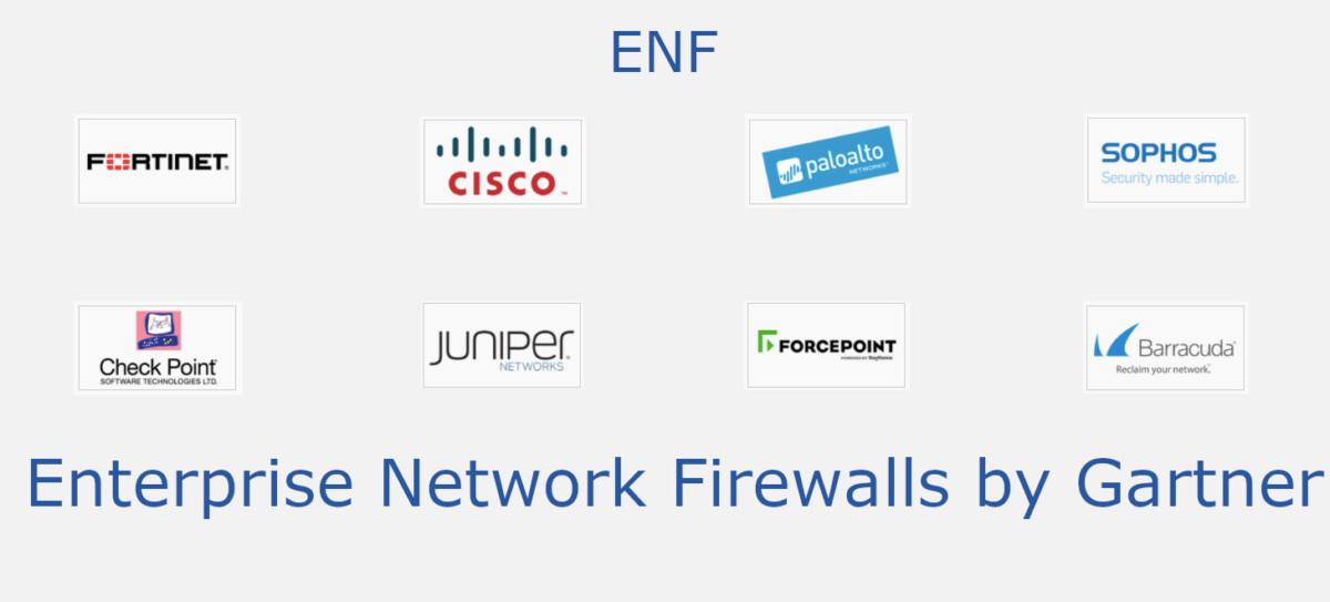 Enterprise Network Firewall (ENF): Best tools